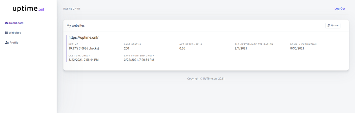 Uptime example. Screenshot from the dashboard